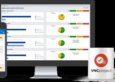 VNC Agile Board