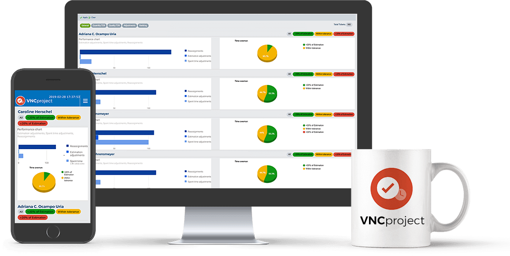 VNCproject: Agile Board