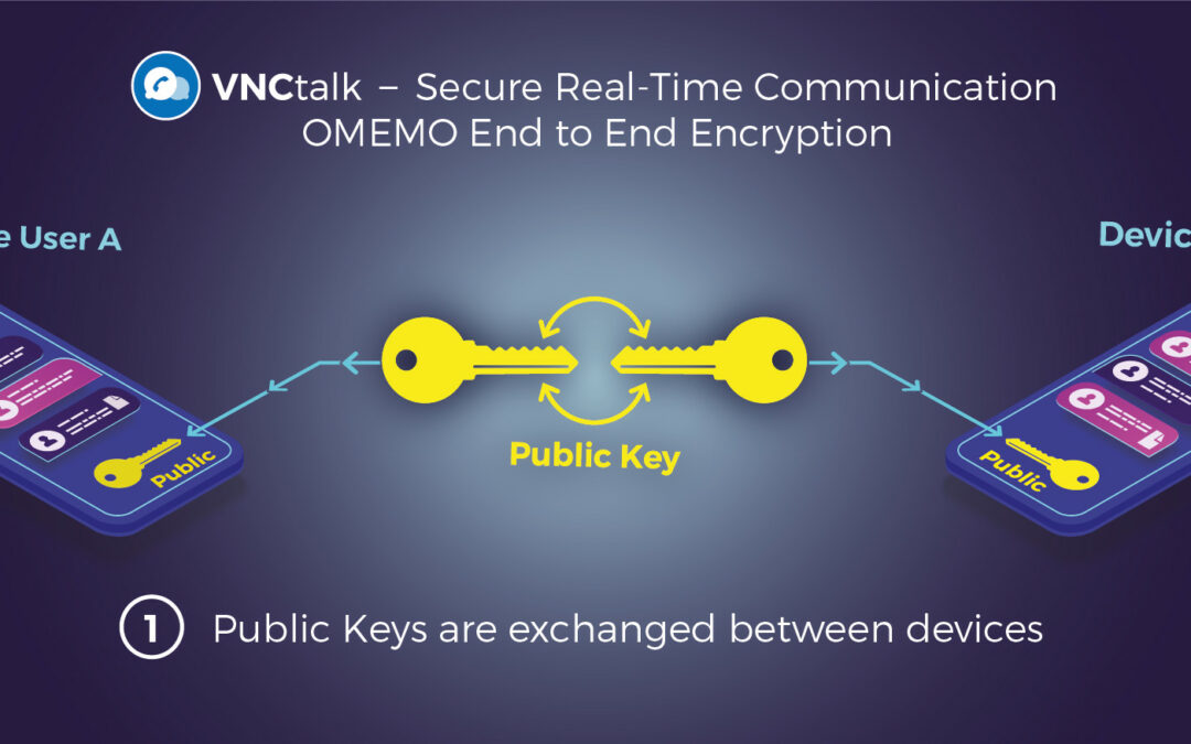 Encryption in VNCtalk – For really secure communication