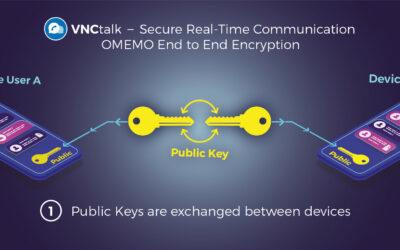 Encryption in VNCtalk – really secure communication